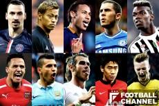 最も選手の価値を向上させるクラブはどこか? 欧州主要クラブを徹底比較