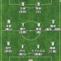 2013シーズン戦力補強診断J2編 ~ガイナーレ鳥取~