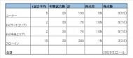 カルチョの国からの最先端戦術理論(後編)セットプレー専門家が6000以上のパターンから日本代表にもたらす大きな可能性