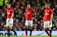 FAカップ3回戦で敗退
