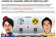内田対香川。どちらが重要な選手か? ブンデスリーガ公式サイトが『ツイッター』で投票受付!