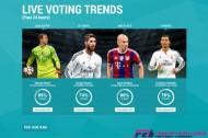 UEFAベスト11候補、最多ノミネートはバイエルンの9人! 日本からも投票可能