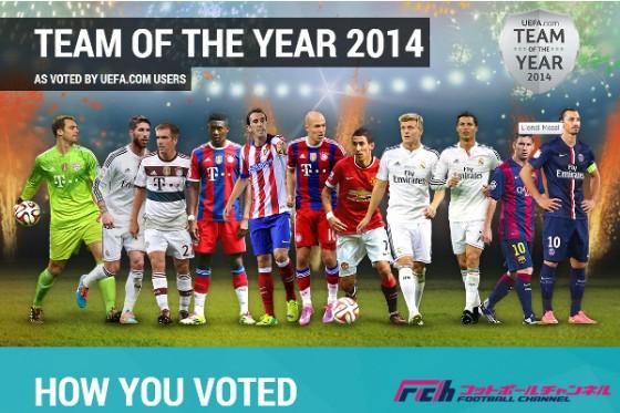2014年のUEFAベストイレブン(UEFA公式サイトより)
