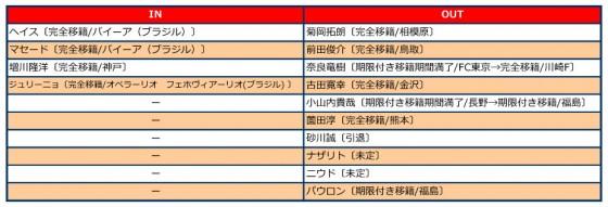 札幌入れ替え2016
