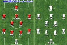 日本代表紅白戦
