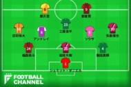 フットボールチャンネル編集部が選んだ2016シーズンのJ2ベストイレブン