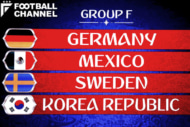 韓国はドイツら強豪ひしめくグループFに入った