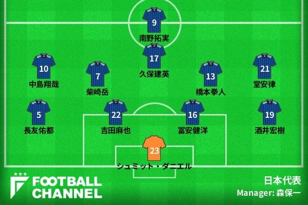 サッカー モンゴル 戦