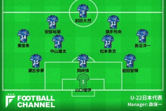 U-22日本代表