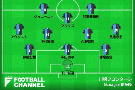 Frontale_2004